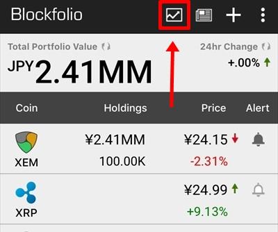blockfolio,使い方,マニュアル,ポートフォリオ,管理,アプリ