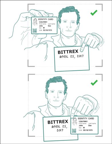 Bittrex,本人確認,手順,注意,運転免許証,登録,方法,アカウントレベル,凍結