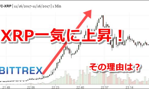 XRP,リップル,暴騰,理由,アメリカン,エキスプレス,価格,ripple,送金,仮想通貨