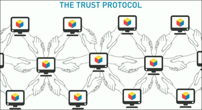 ブロックチェーン,ネットワーク