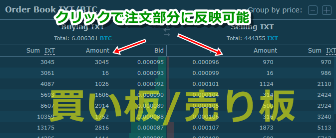 hitbtc,ixt,買い方,btc,手数料,高い,仮想通貨,取引所,売り方hitbtc,ixt,買い方,btc,手数料,高い,仮想通貨,取引所,売り方