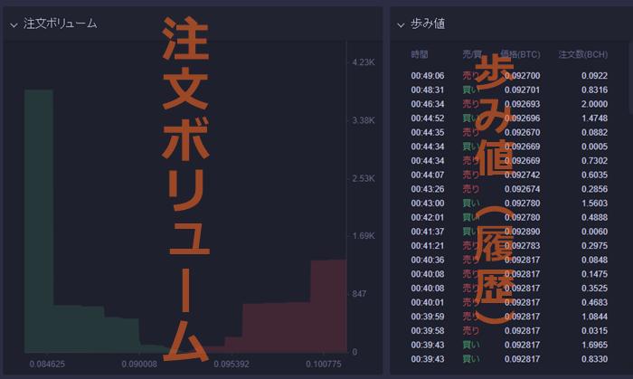 huobi,token,取引所,トークン,購入方法,価格,購入,買い方,手数料,チャート