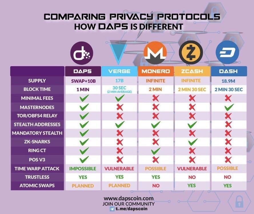 pnc,peepcoin,匿名,仮想通貨,xvg,daps,取引所,リブート